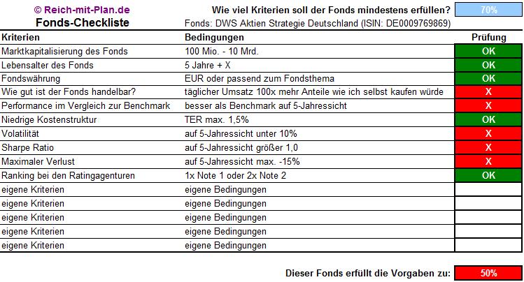 DWS Aktien Strategie Deutschland ISIN DE0009769869