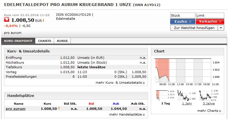 Goldhandel bei Consorsbank