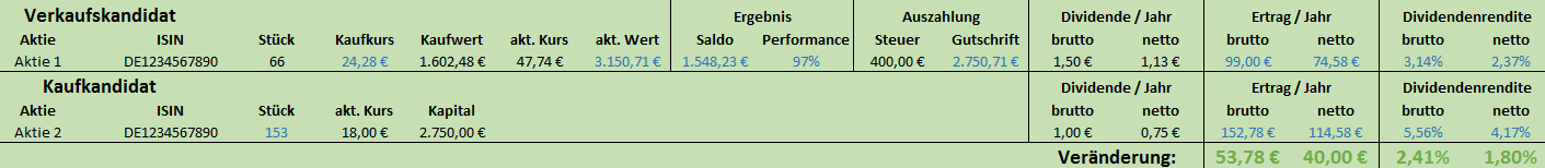 Screenshot der Excel-Datei